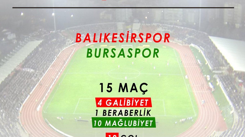 Balıkesirspor Bursaspor